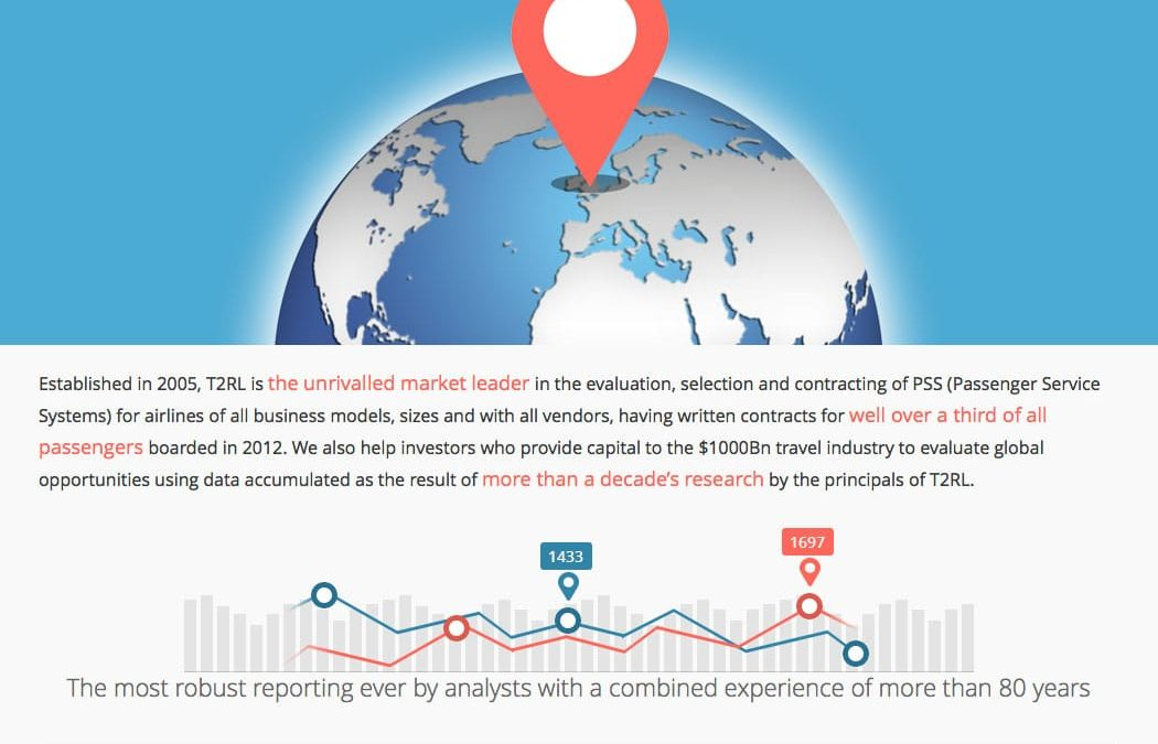 Travel Technology Research Ltd